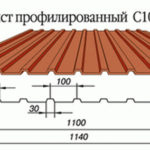 Размер с 10 профнастил – Профнастил С10 – размеры и технические характеристики (фото, видео)